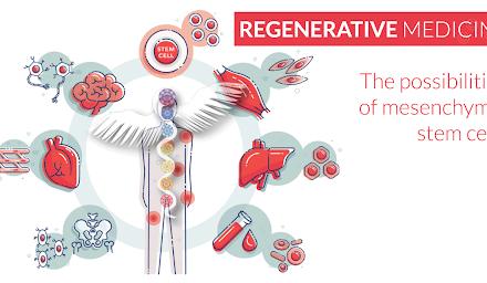 Regenerative Medicine and Stem Cells