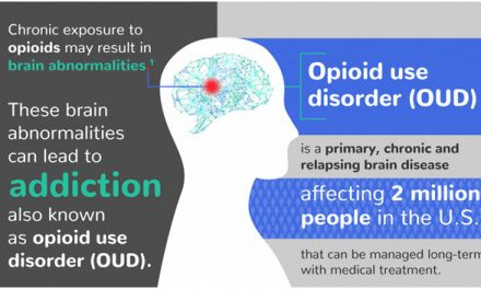 Harvard Opioid Use Disorder CME Course Part 1
