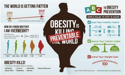 Washington University of St. Louis Obesity CME Course
